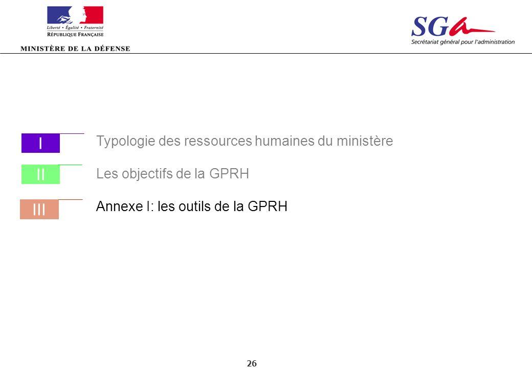 26 Typologie des ressources humaines du ministère Les objectifs de la GPRH Annexe I: les outils de la GPRH III I II