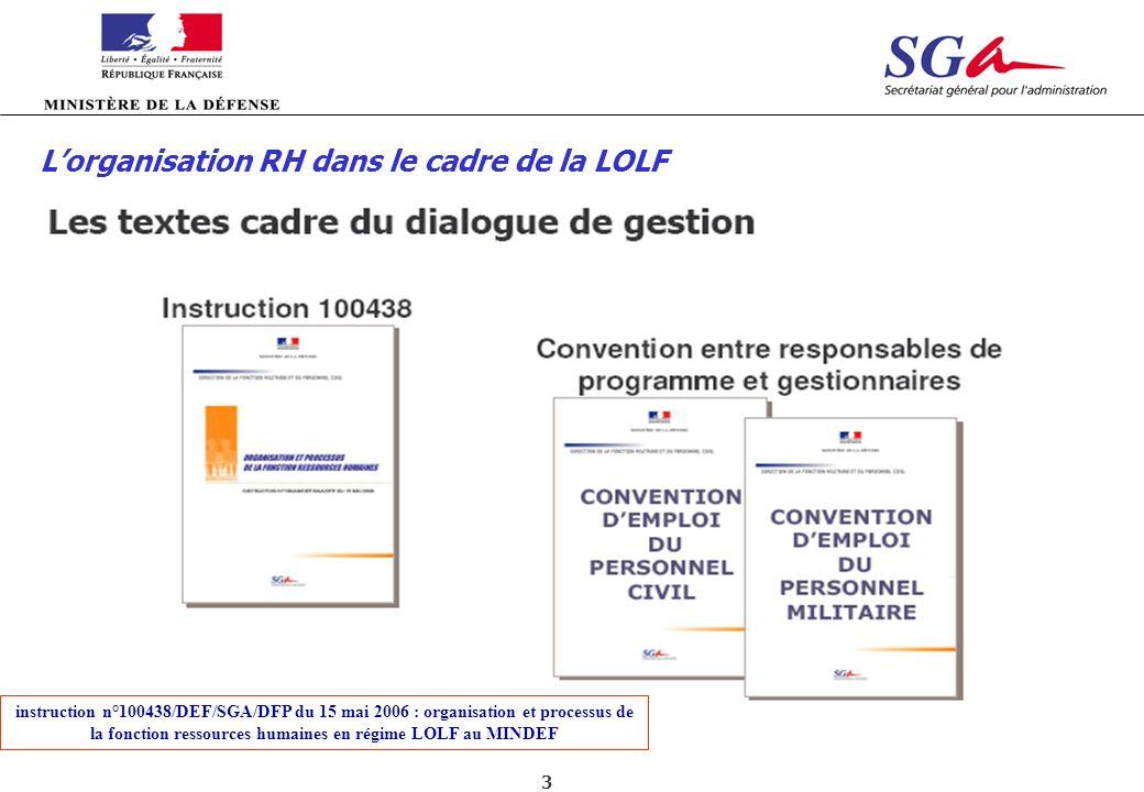 3 Lorganisation RH dans le cadre de la LOLF instruction n°100438/DEF/SGA/DFP du 15 mai 2006 : organisation et processus de la fonction ressources huma