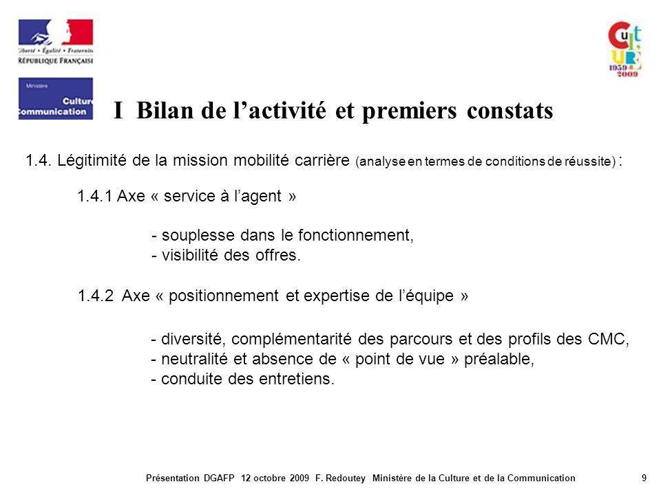 I Bilan de lactivité et premiers constats Présentation DGAFP 12 octobre 2009 F. Redoutey Ministère de la Culture et de la Communication9 1.4. Légitimi