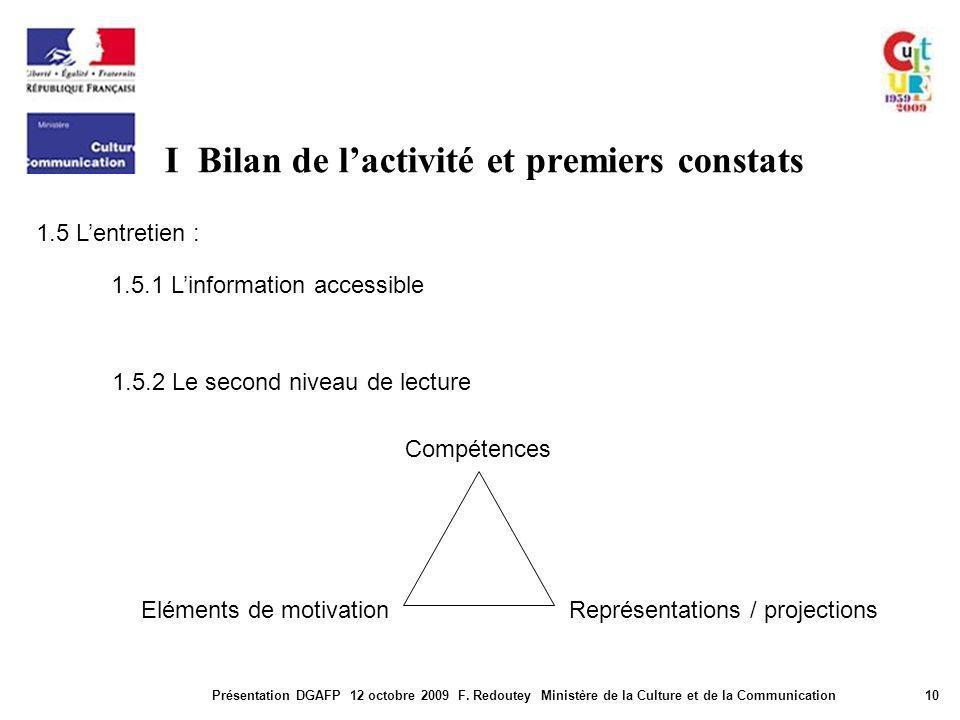 I Bilan de lactivité et premiers constats Présentation DGAFP 12 octobre 2009 F. Redoutey Ministère de la Culture et de la Communication10 1.5 Lentreti