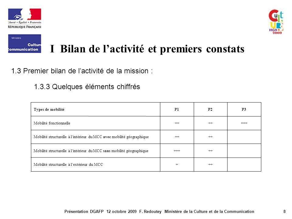 I Bilan de lactivité et premiers constats Présentation DGAFP 12 octobre 2009 F. Redoutey Ministère de la Culture et de la Communication8 1.3 Premier b