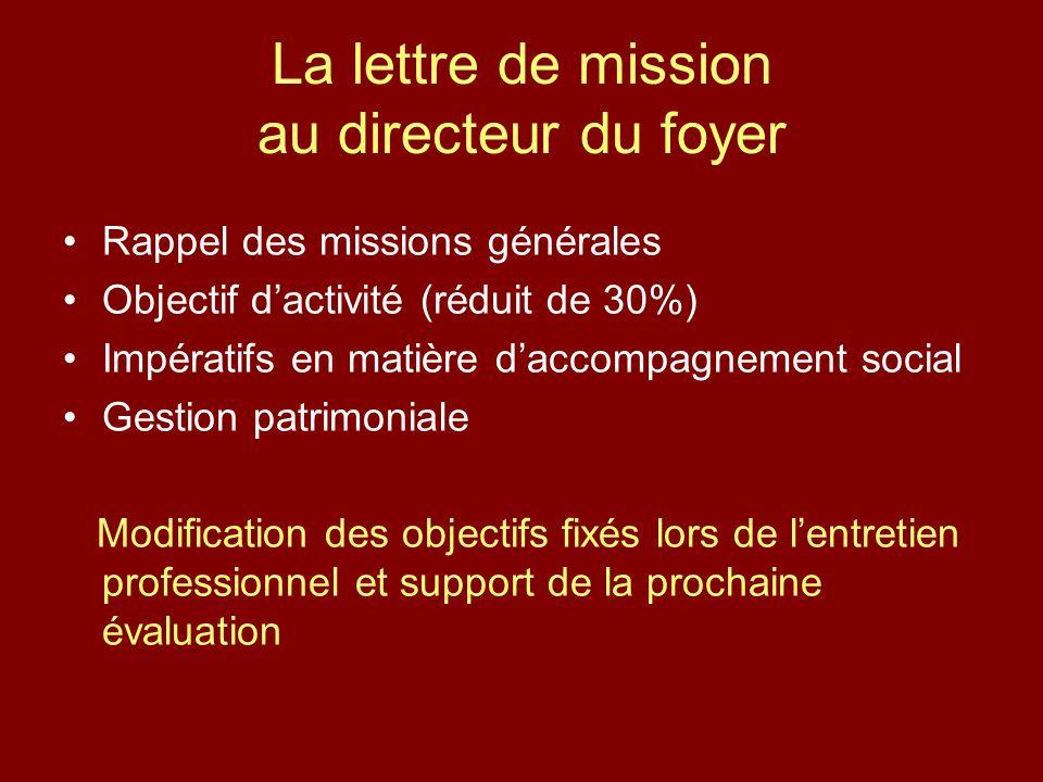 La lettre de mission au directeur du foyer Rappel des missions générales Objectif dactivité (réduit de 30%) Impératifs en matière daccompagnement social Gestion patrimoniale Modification des objectifs fixés lors de lentretien professionnel et support de la prochaine évaluation