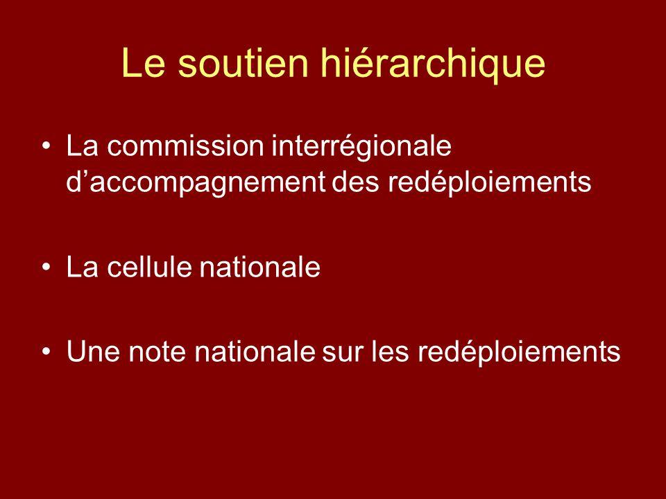 Le soutien hiérarchique La commission interrégionale daccompagnement des redéploiements La cellule nationale Une note nationale sur les redéploiements
