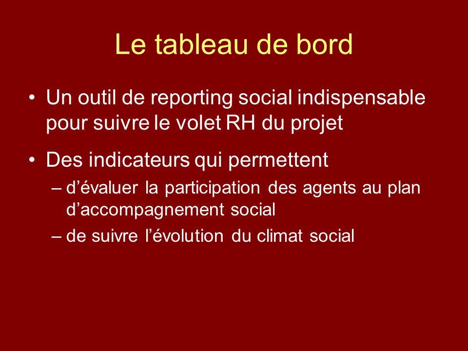 Le tableau de bord Un outil de reporting social indispensable pour suivre le volet RH du projet Des indicateurs qui permettent –dévaluer la participation des agents au plan daccompagnement social –de suivre lévolution du climat social