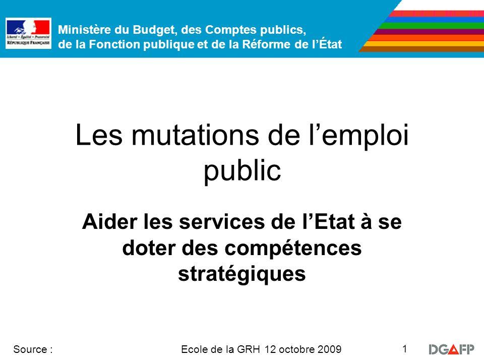 Ministère du Budget, des Comptes publics, de la Fonction publique et de la Réforme de lÉtat Ecole de la GRH 12 octobre 2009 Source : 1 Les mutations d