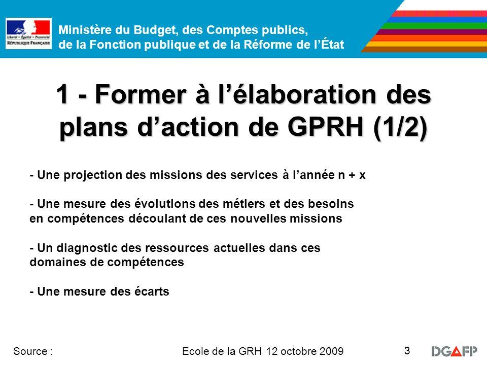 Ministère du Budget, des Comptes publics, de la Fonction publique et de la Réforme de lÉtat Ecole de la GRH 12 octobre 2009 Source : 4 Former à lélaboration des plans daction de GPRH (2/2) De tels plans sont plus que jamais nécessaires Leur élaboration et leur suivi : une responsabilité directe des DRH Des outils disponibles pour y parvenir : -Guide méthodologique de la GPRH (DGAFP) -Référentiels de formation de lEcole de la GRH Lobjectif en 2010 : proposer des formations méthodologiques aux agents en charge des ressources humaines.