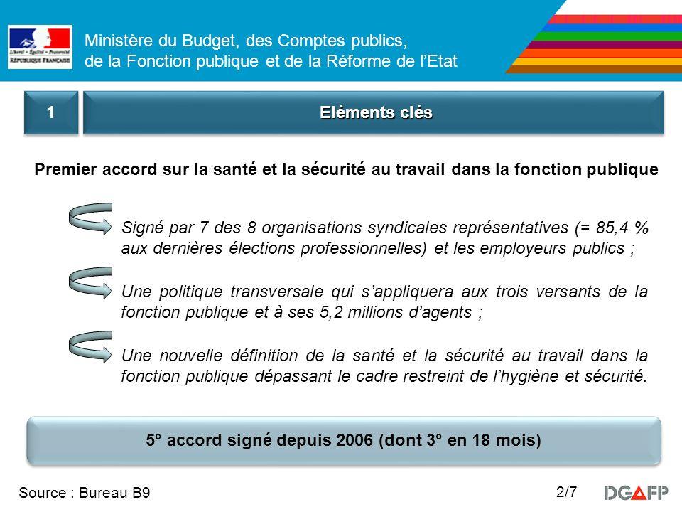 Ministère du Budget, des Comptes publics, de la Fonction publique et de la Réforme de lEtat Source : Bureau B9 2/7 Eléments clés 1 1 5° accord signé d