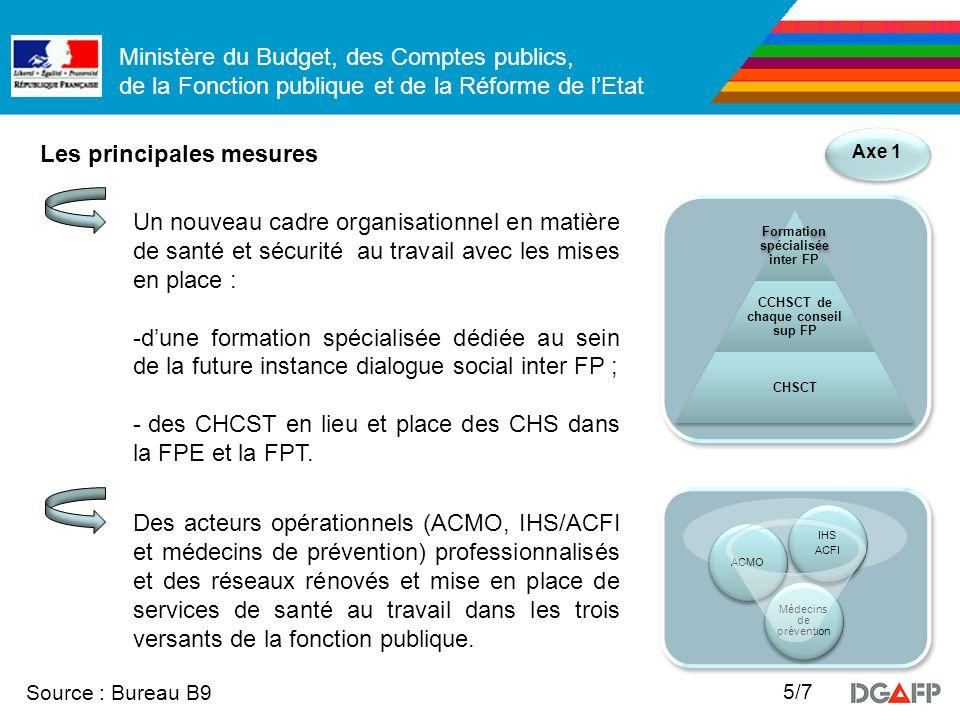 Ministère du Budget, des Comptes publics, de la Fonction publique et de la Réforme de lEtat Source : Bureau B9 5/7 Les principales mesures Axe 1 Forma