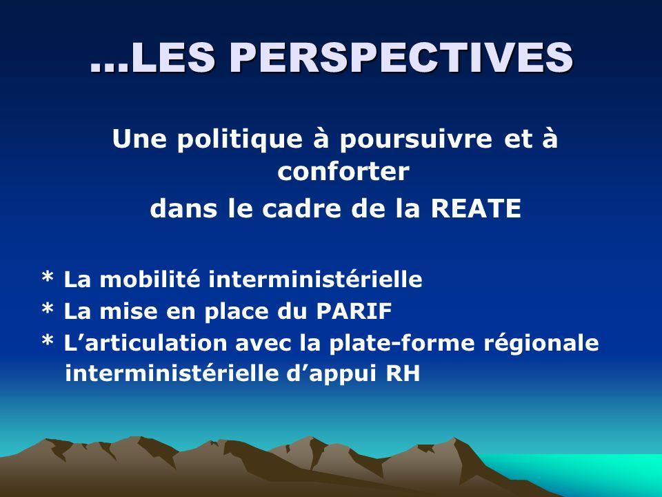 ...LES PERSPECTIVES Une politique à poursuivre et à conforter dans le cadre de la REATE * La mobilité interministérielle * La mise en place du PARIF *