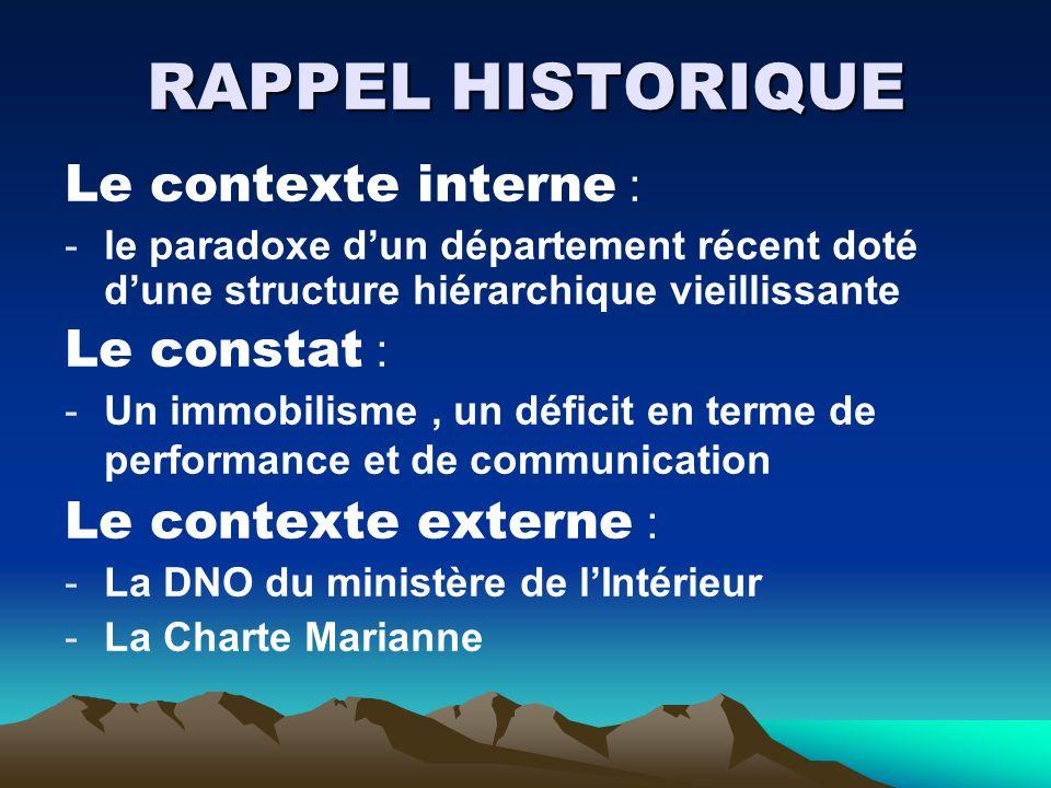 RAPPEL HISTORIQUE Le contexte interne : -le paradoxe dun département récent doté dune structure hiérarchique vieillissante Le constat : -Un immobilism