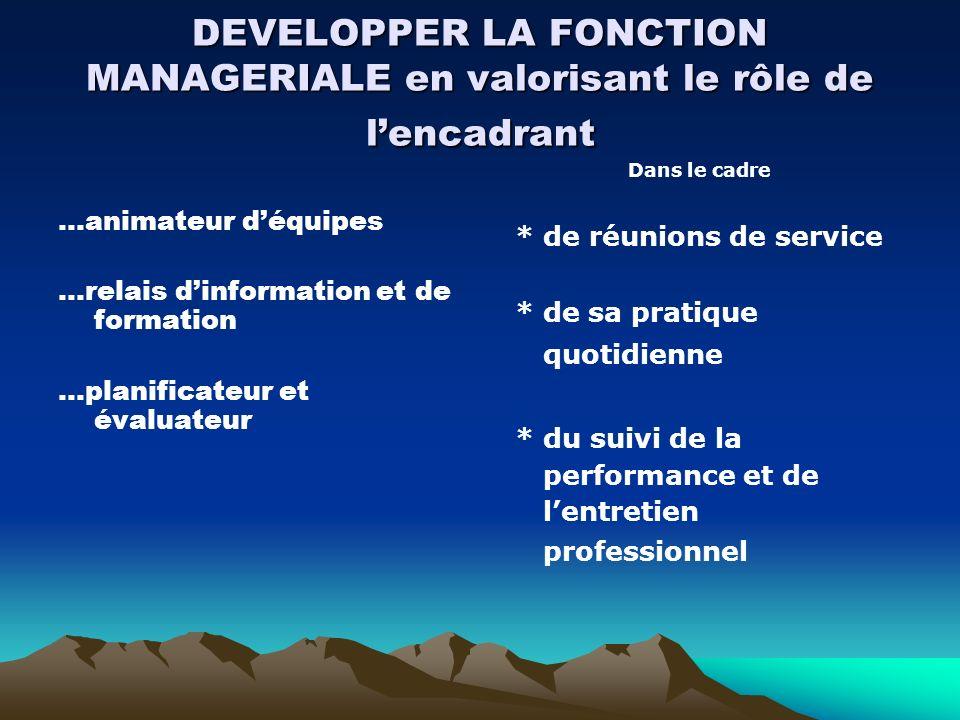 DEVELOPPER LA FONCTION MANAGERIALE en valorisant le rôle de lencadrant …animateur déquipes …relais dinformation et de formation …planificateur et éval