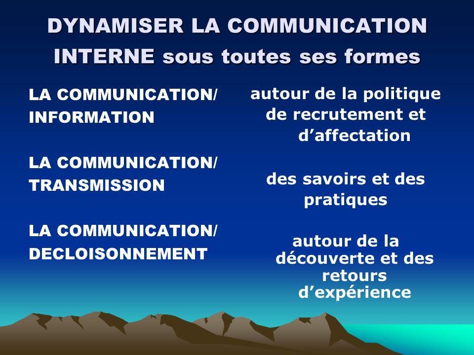 DYNAMISER LA COMMUNICATION INTERNE sous toutes ses formes LA COMMUNICATION/ INFORMATION LA COMMUNICATION/ TRANSMISSION LA COMMUNICATION/ DECLOISONNEME