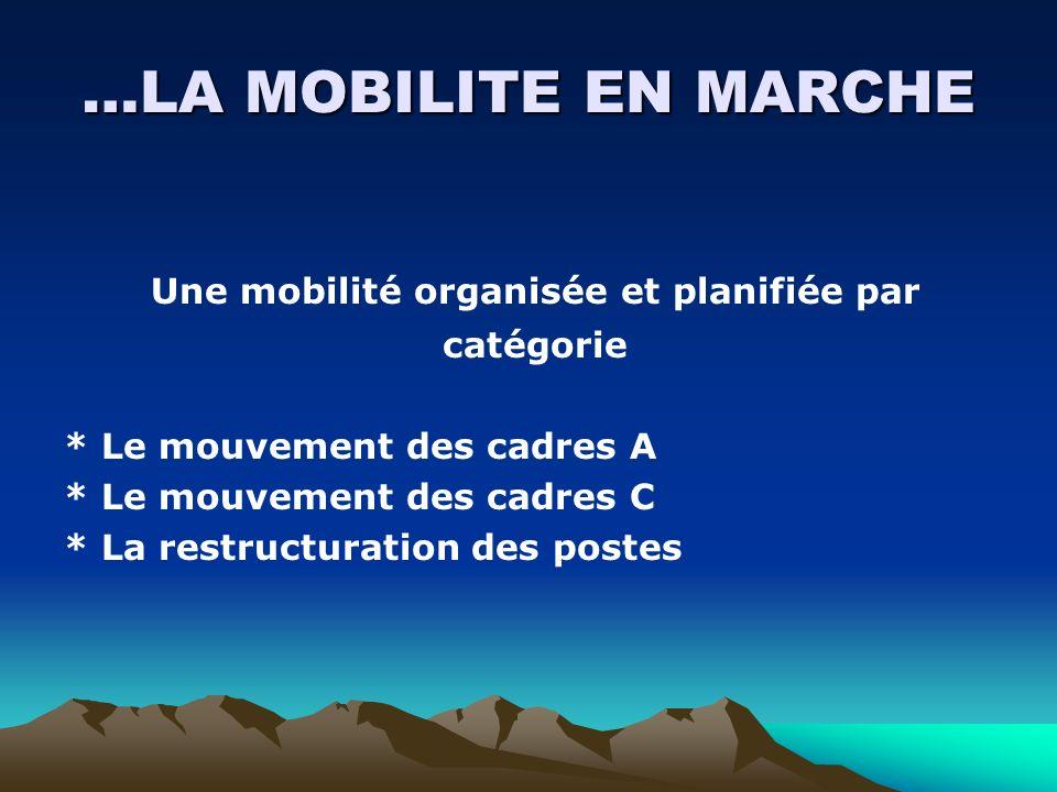…LA MOBILITE EN MARCHE Une mobilité organisée et planifiée par catégorie * Le mouvement des cadres A * Le mouvement des cadres C * La restructuration
