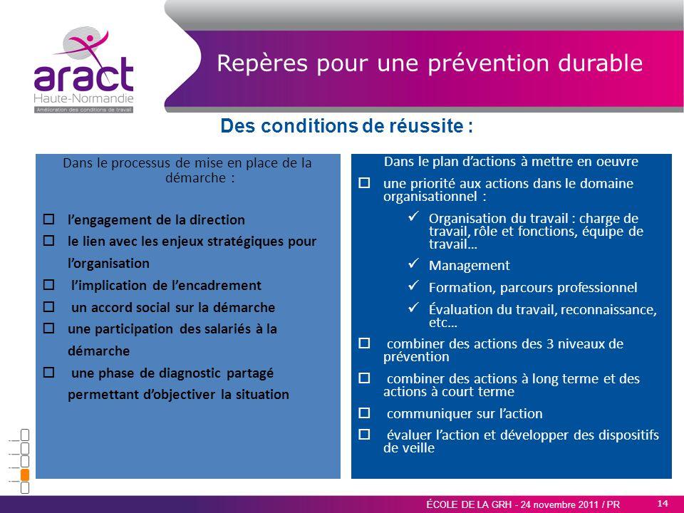 14 ÉCOLE DE LA GRH - 24 novembre 2011 / PR Des conditions de réussite : Dans le processus de mise en place de la démarche : olengagement de la directi