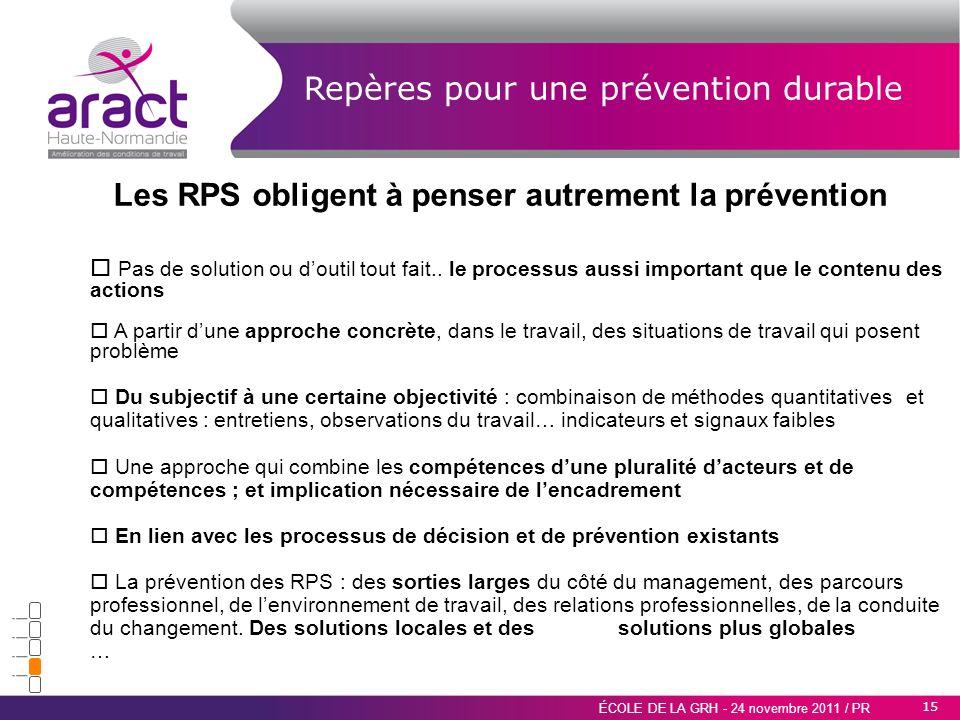 15 ÉCOLE DE LA GRH - 24 novembre 2011 / PR Repères pour une prévention durable Les RPS obligent à penser autrement la prévention Pas de solution ou do