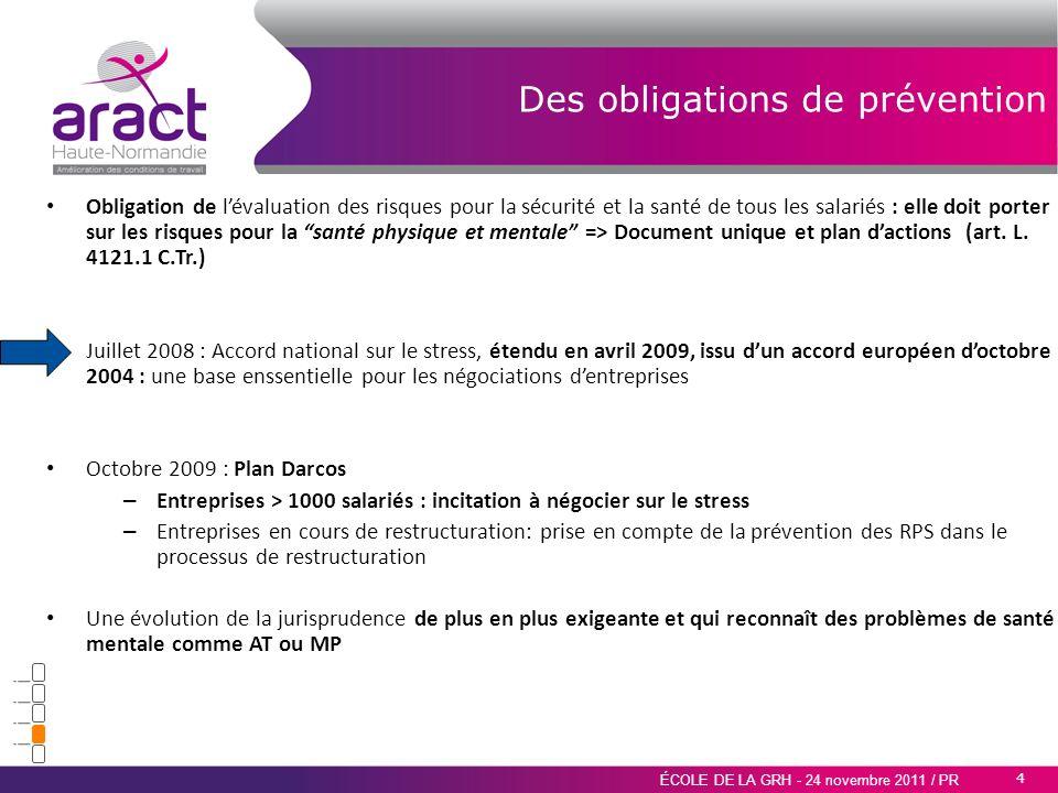 5 ÉCOLE DE LA GRH - 24 novembre 2011 / PR Des obligations de prévention Au niveau micro : enjeux de performance Au niveau de la sécurité – Liens étroits entre stress et conditions de lactivité influence sur les autres risques et pathologies : ex.
