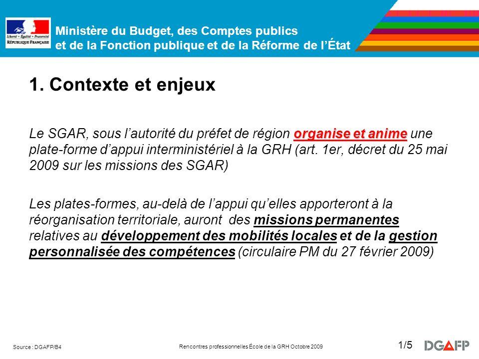 Ministère du Budget, des Comptes publics et de la Fonction publique et de la Réforme de lÉtat Rencontres professionnelles École de la GRH Octobre 2009 Source : DGAFP/B4 1/5 1.