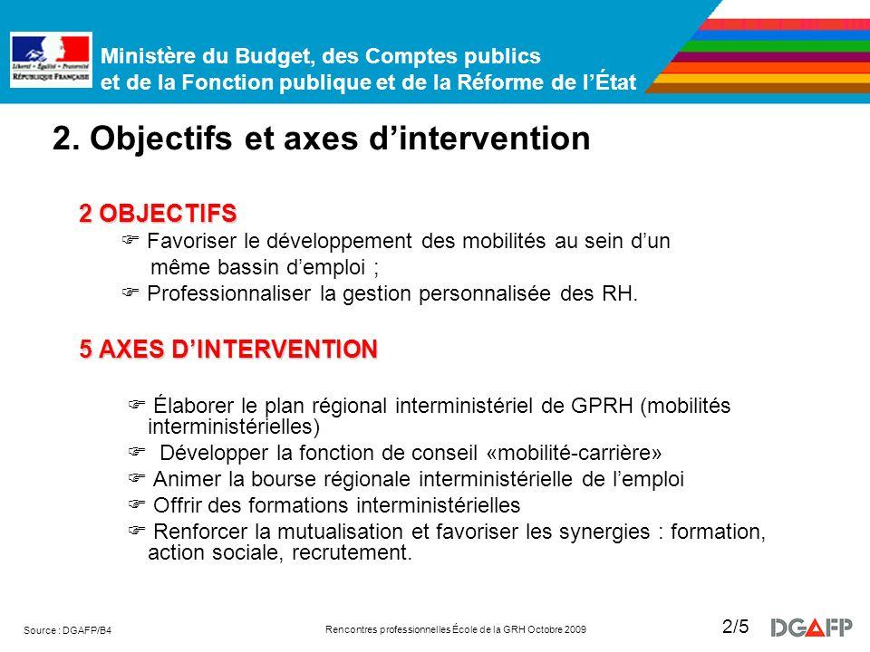 Ministère du Budget, des Comptes publics et de la Fonction publique et de la Réforme de lÉtat Rencontres professionnelles École de la GRH Octobre 2009 Source : DGAFP/B4 2/5 2.