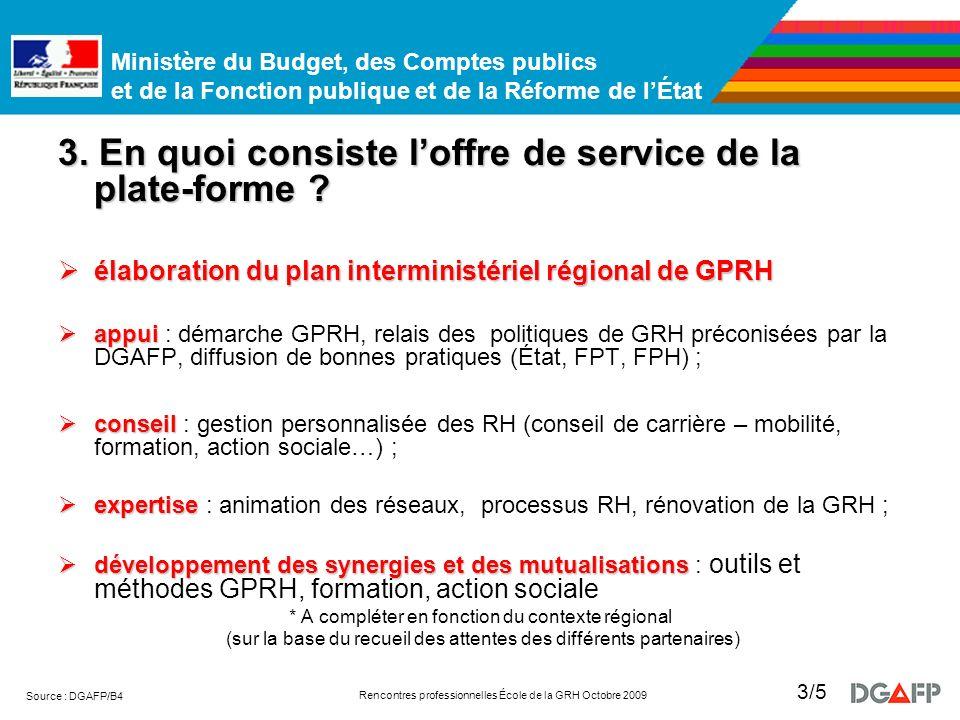 Ministère du Budget, des Comptes publics et de la Fonction publique et de la Réforme de lÉtat Rencontres professionnelles École de la GRH Octobre 2009 Source : DGAFP/B4 3/5 3.