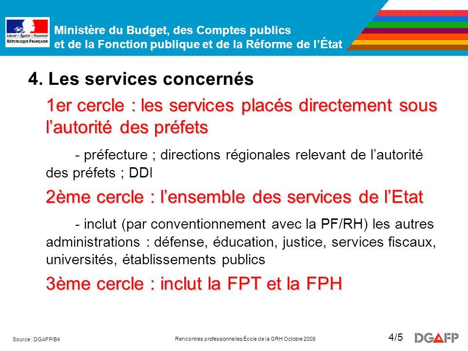 Ministère du Budget, des Comptes publics et de la Fonction publique et de la Réforme de lÉtat Rencontres professionnelles École de la GRH Octobre 2009 Source : DGAFP/B4 4/5 4.