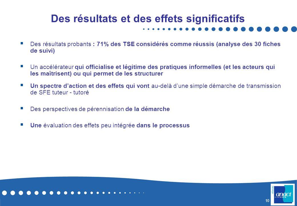 10 Des résultats et des effets significatifs Des résultats probants : 71% des TSE considérés comme réussis (analyse des 30 fiches de suivi) Un accélér