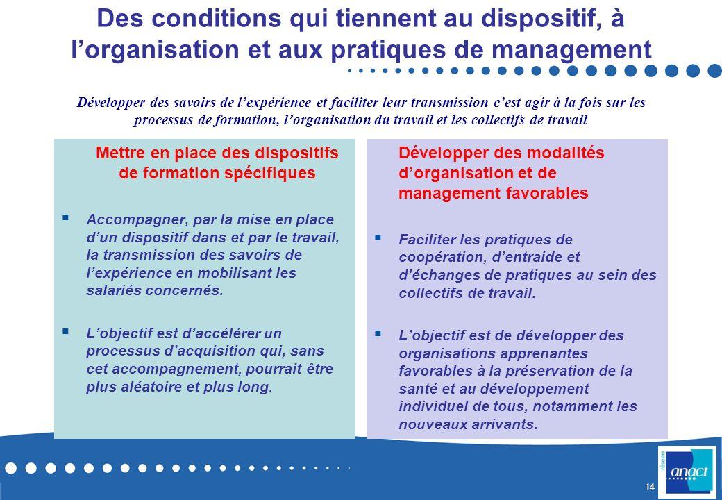 14 Des conditions qui tiennent au dispositif, à lorganisation et aux pratiques de management Mettre en place des dispositifs de formation spécifiques