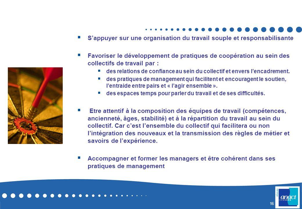 16 Agir sur lorganisation Sappuyer sur une organisation du travail souple et responsabilisante Favoriser le développement de pratiques de coopération