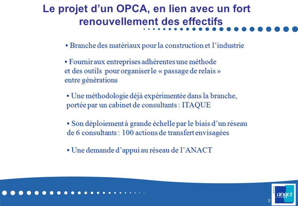 2 Le projet dun OPCA, en lien avec un fort renouvellement des effectifs Branche des matériaux pour la construction et lindustrie Branche des matériaux