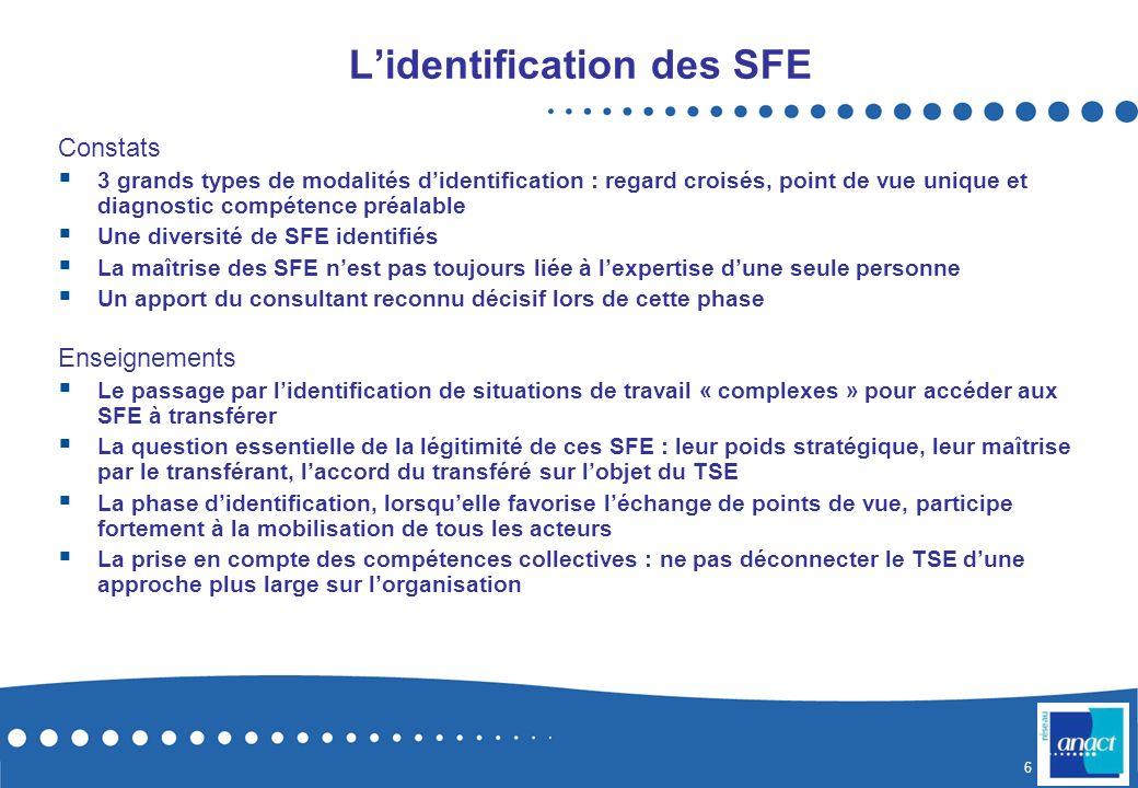 6 Lidentification des SFE Constats 3 grands types de modalités didentification : regard croisés, point de vue unique et diagnostic compétence préalabl