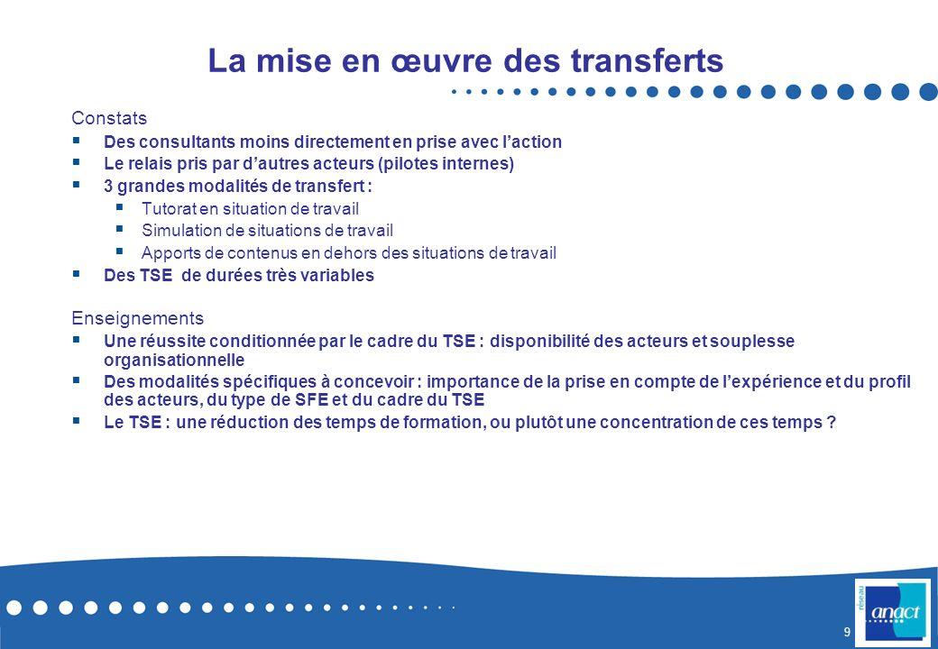 9 La mise en œuvre des transferts Constats Des consultants moins directement en prise avec laction Le relais pris par dautres acteurs (pilotes interne