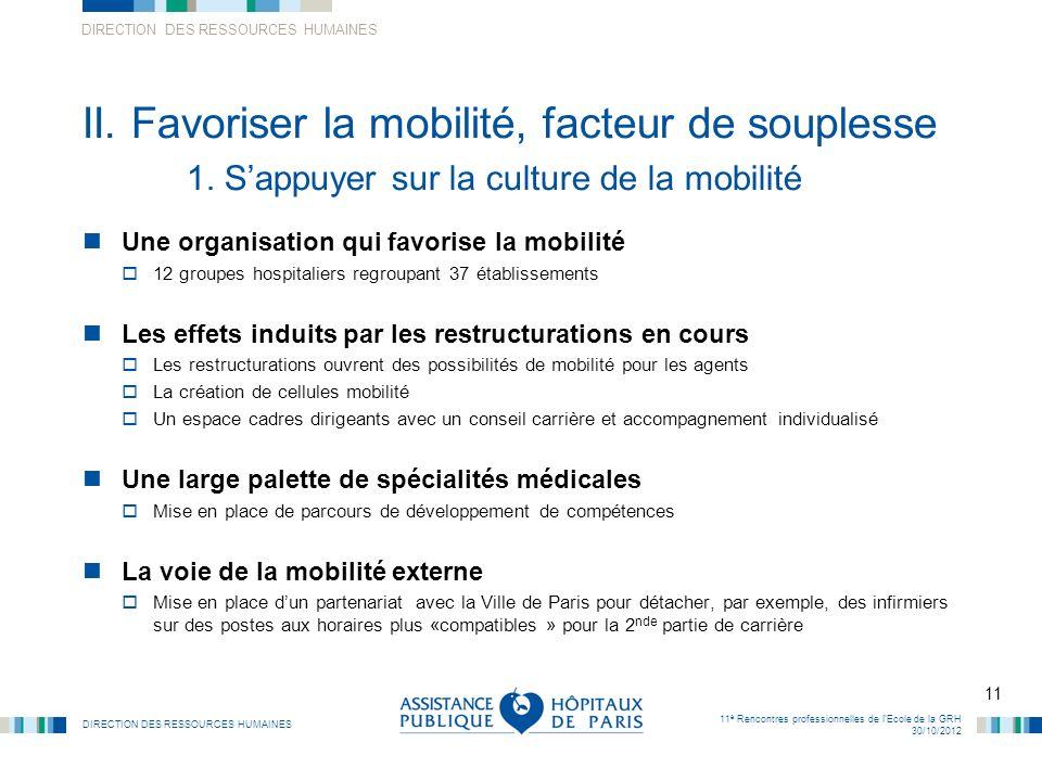 DIRECTION DES RESSOURCES HUMAINES 11 11 è Rencontres professionnelles de lEcole de la GRH 30/10/2012 II. Favoriser la mobilité, facteur de souplesse 1