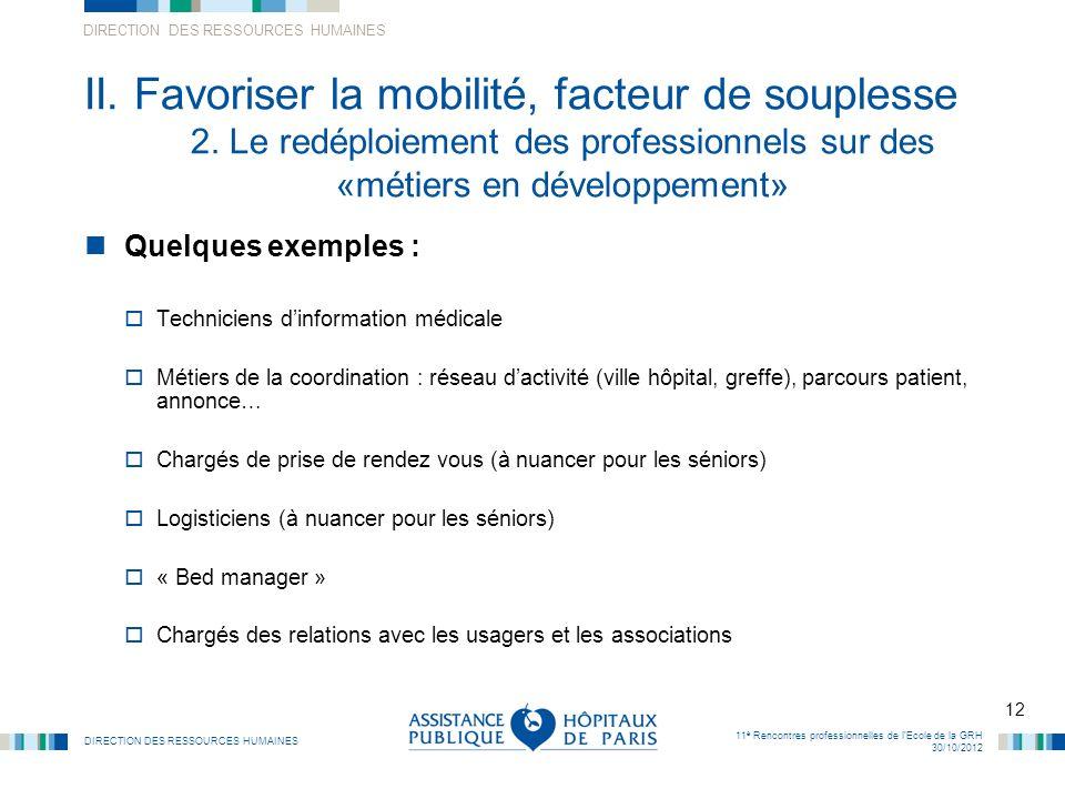DIRECTION DES RESSOURCES HUMAINES 12 11 è Rencontres professionnelles de lEcole de la GRH 30/10/2012 II. Favoriser la mobilité, facteur de souplesse 2