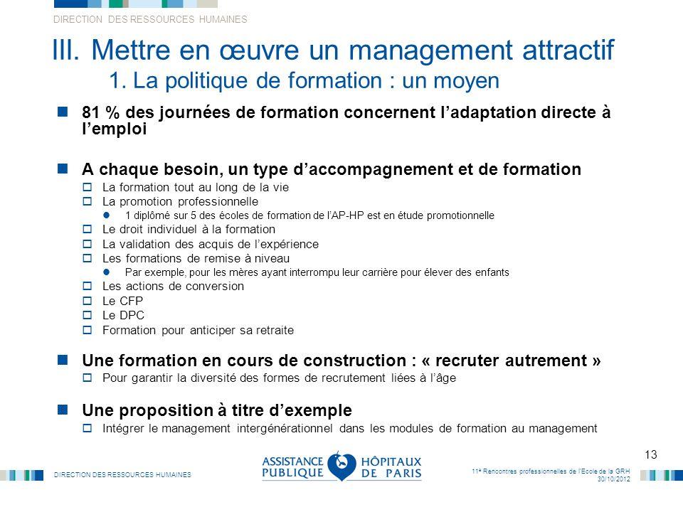 DIRECTION DES RESSOURCES HUMAINES 13 11 è Rencontres professionnelles de lEcole de la GRH 30/10/2012 III. Mettre en œuvre un management attractif 1. L