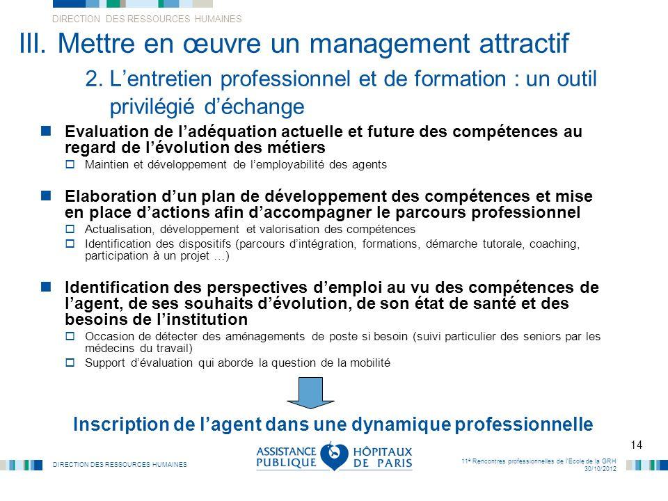 DIRECTION DES RESSOURCES HUMAINES 14 11 è Rencontres professionnelles de lEcole de la GRH 30/10/2012 III. Mettre en œuvre un management attractif 2. L