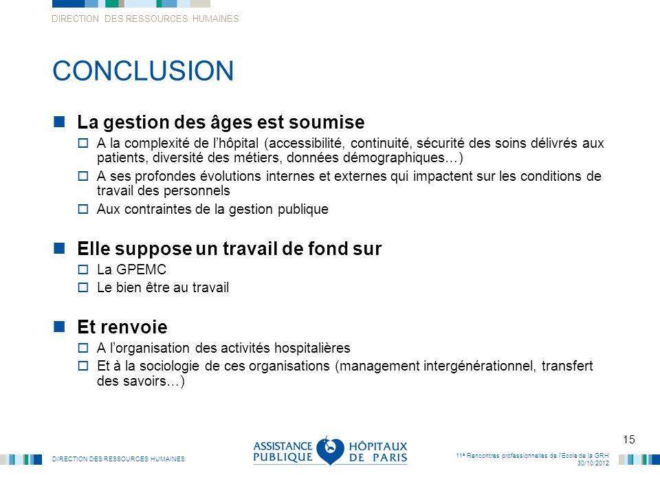 DIRECTION DES RESSOURCES HUMAINES 15 11 è Rencontres professionnelles de lEcole de la GRH 30/10/2012 CONCLUSION La gestion des âges est soumise A la c
