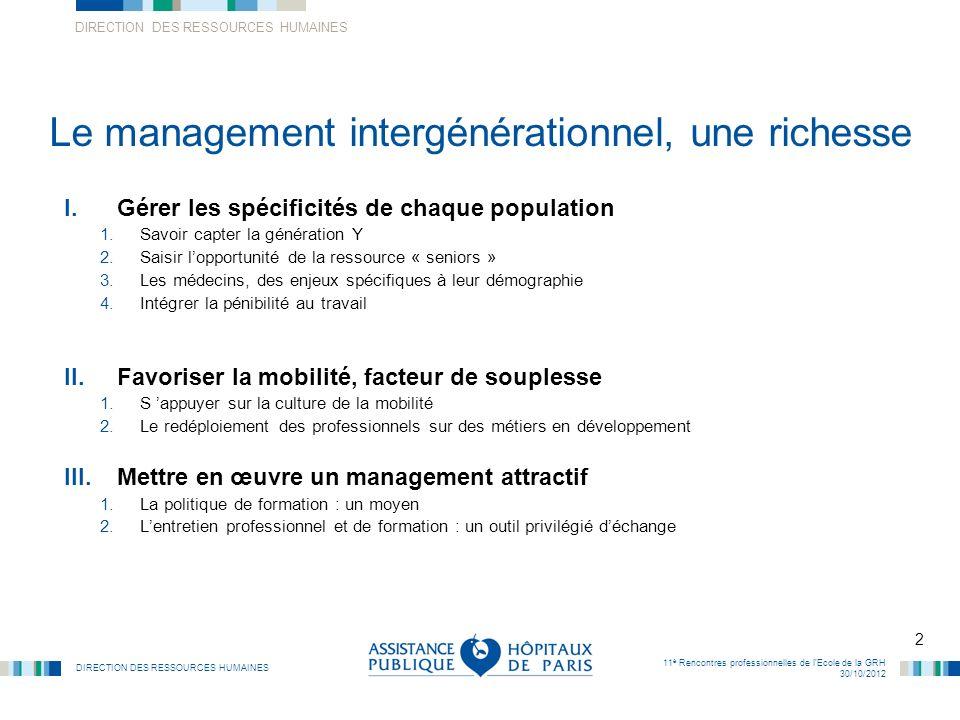 DIRECTION DES RESSOURCES HUMAINES 2 11 è Rencontres professionnelles de lEcole de la GRH 30/10/2012 Le management intergénérationnel, une richesse I.G