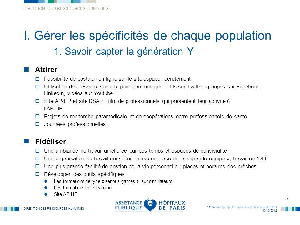 DIRECTION DES RESSOURCES HUMAINES 7 11 è Rencontres professionnelles de lEcole de la GRH 30/10/2012 I. Gérer les spécificités de chaque population 1.
