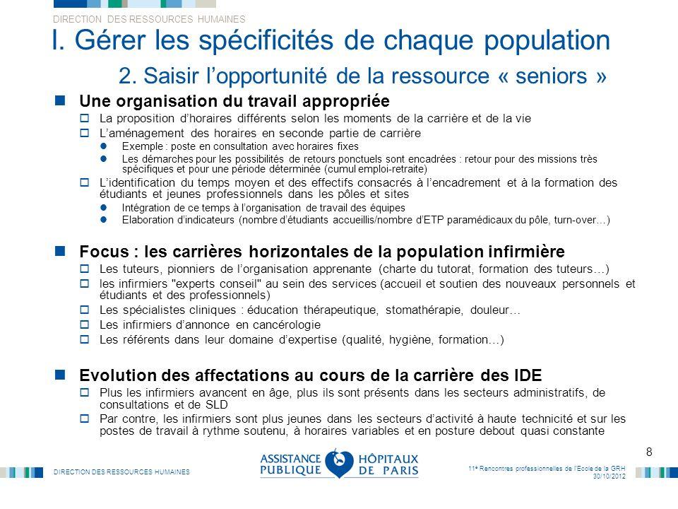 DIRECTION DES RESSOURCES HUMAINES 8 11 è Rencontres professionnelles de lEcole de la GRH 30/10/2012 I. Gérer les spécificités de chaque population 2.