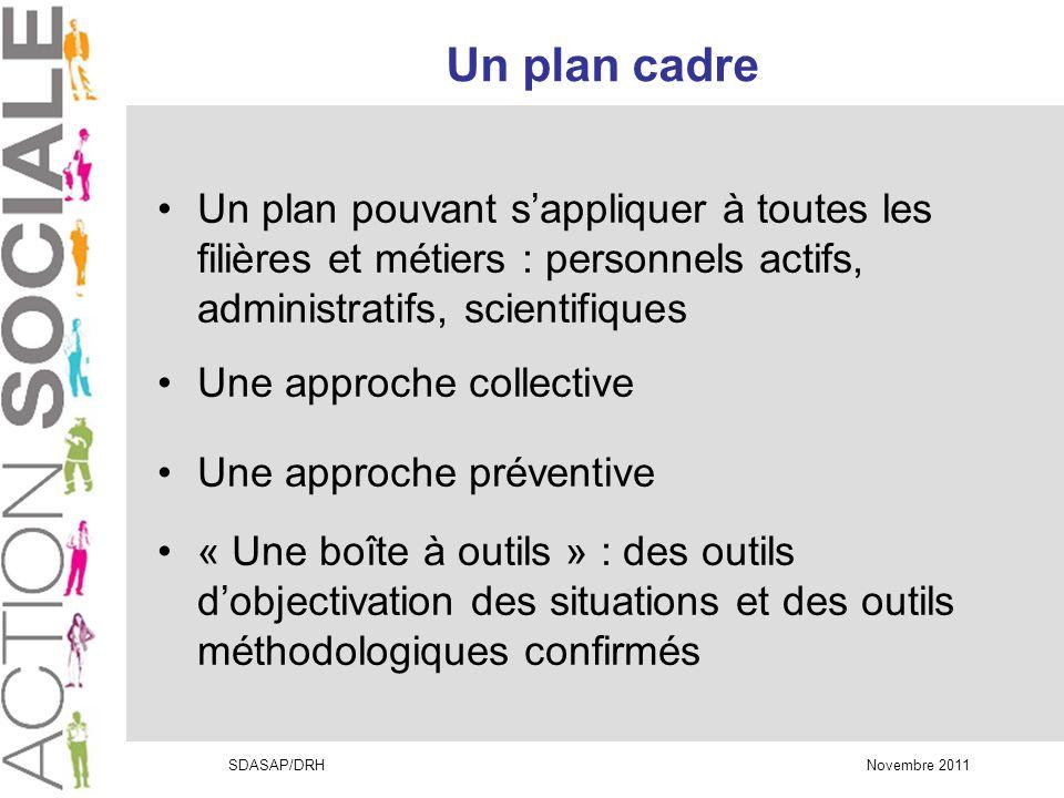 SDASAP/DRH Novembre 2011 Quatre orientations majeures Information et sensibilisation Formation Rôle moteur du CHSCT Suivi et évaluation