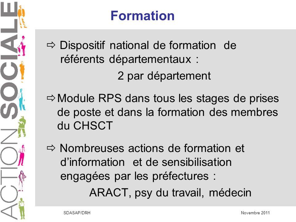 SDASAP/DRH Novembre 2011 Des initiatives intéressantes - Groupes de travail dédiés - Accompagnement de la reprise après CLM : préfecture du Jura.