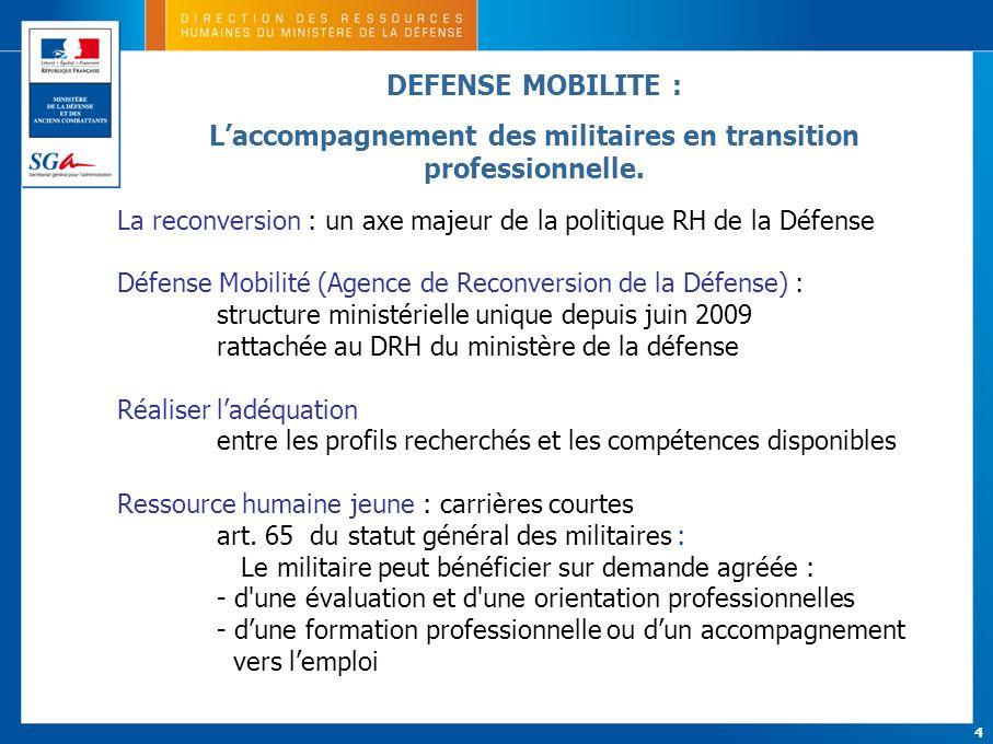 4 La reconversion : un axe majeur de la politique RH de la Défense Défense Mobilité (Agence de Reconversion de la Défense) : structure ministérielle u