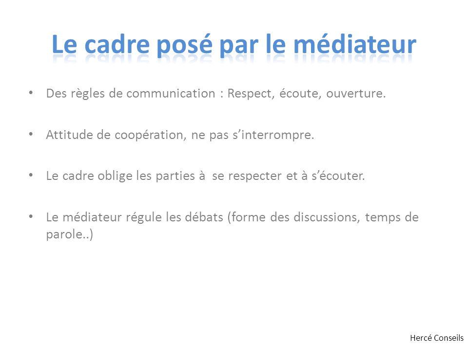 Des règles de communication : Respect, écoute, ouverture. Attitude de coopération, ne pas sinterrompre. Le cadre oblige les parties à se respecter et