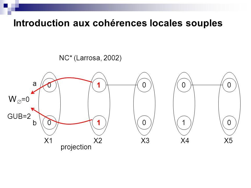 Introduction aux cohérences locales souples 01 01 0 0 0 1 0 0 X1X2X3X4X5 W =0 GUB=2 NC* (Larrosa, 2002) a b projection