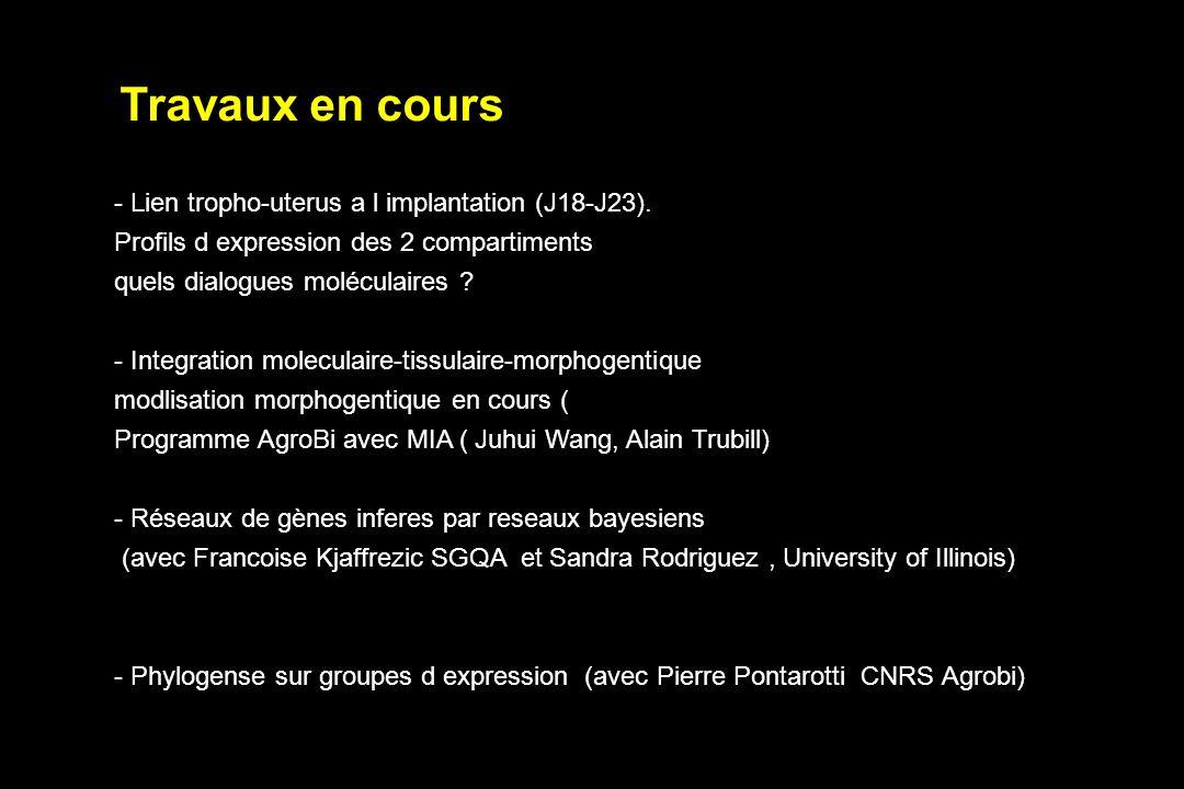 - Lien tropho-uterus a l implantation (J18-J23).