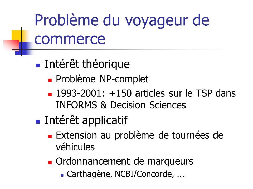 Problème du voyageur de commerce Intérêt théorique Problème NP-complet 1993-2001: +150 articles sur le TSP dans INFORMS & Decision Sciences Intérêt ap