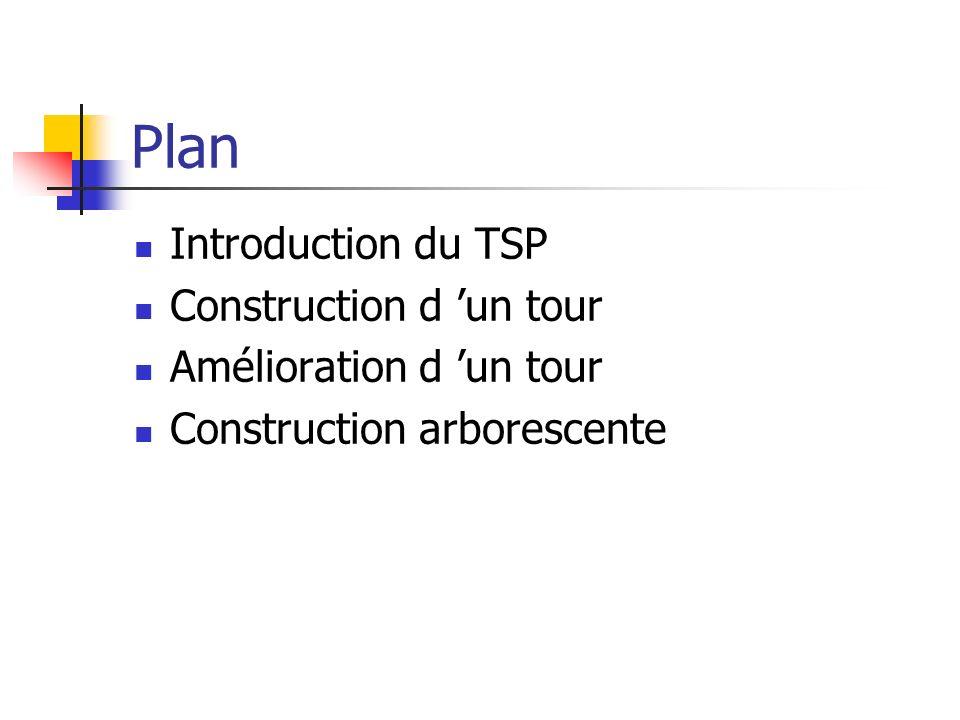 Plan Introduction du TSP Construction d un tour Amélioration d un tour Construction arborescente