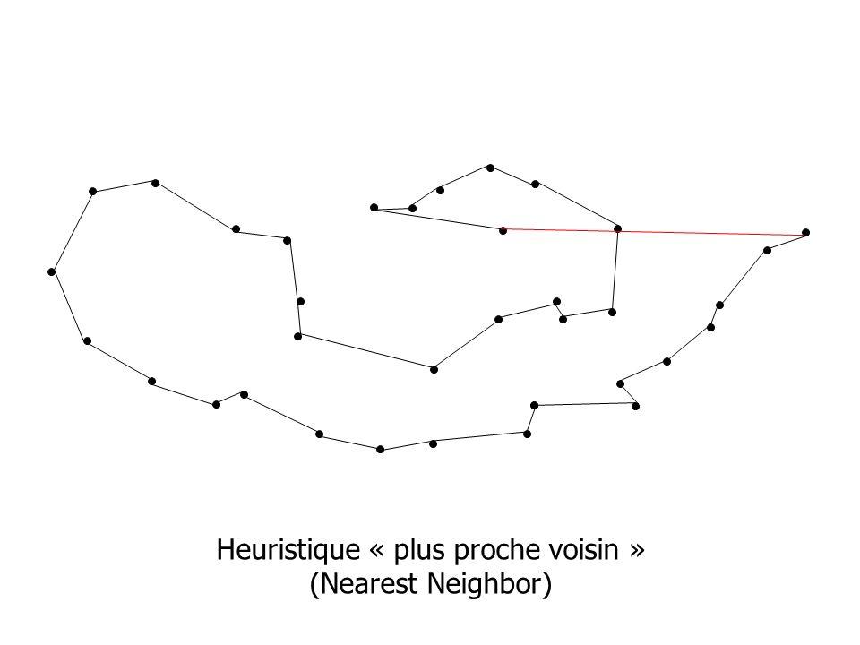 Heuristique « plus proche voisin » (Nearest Neighbor)