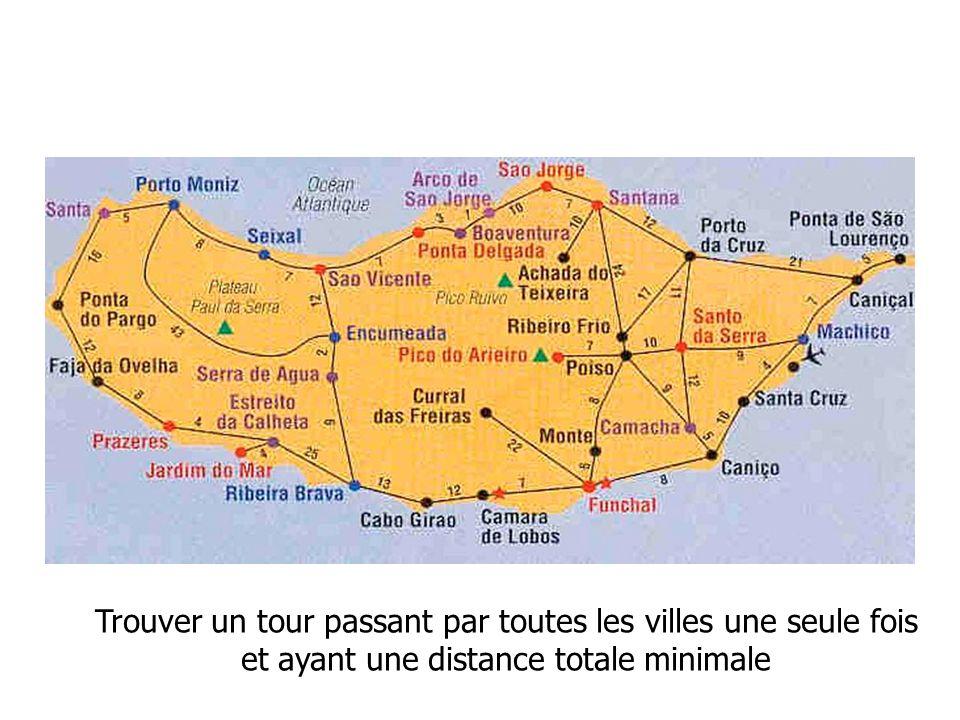 Matrice des distances (km)