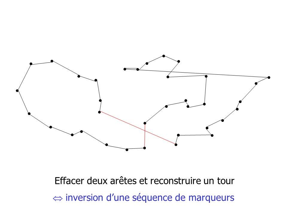 Effacer deux arêtes et reconstruire un tour inversion dune séquence de marqueurs