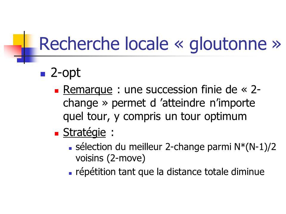 Recherche locale « gloutonne » 2-opt Remarque : une succession finie de « 2- change » permet d atteindre nimporte quel tour, y compris un tour optimum